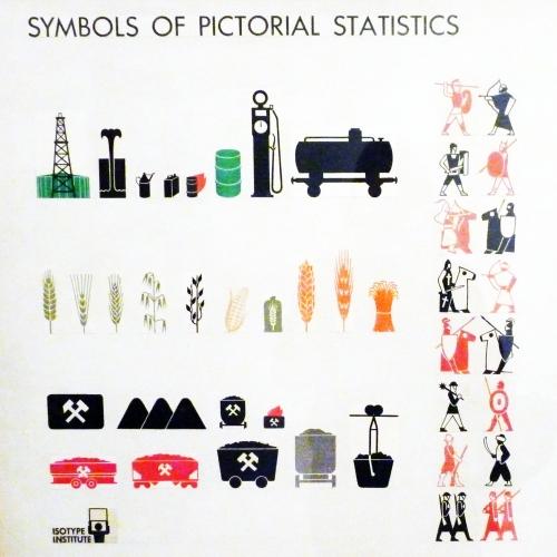 Symbols of Pictorial Statistics