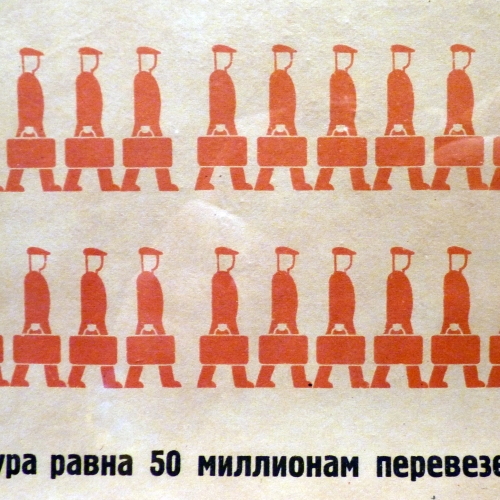 Close-up of Isotype produced by Izostat Institute, Soviet Union