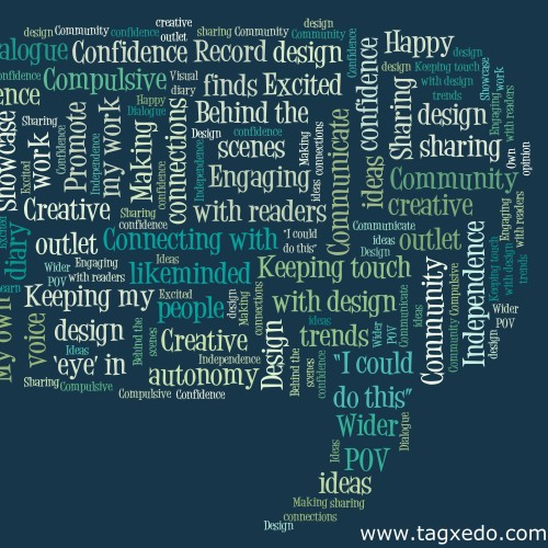 Wordle showing why dbcollective members blog